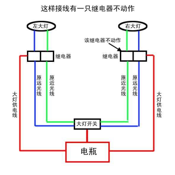 汽车大灯继电器接线图