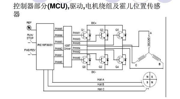 60v电动车控制器电路图