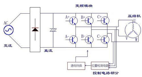 格力空调室外机电路图